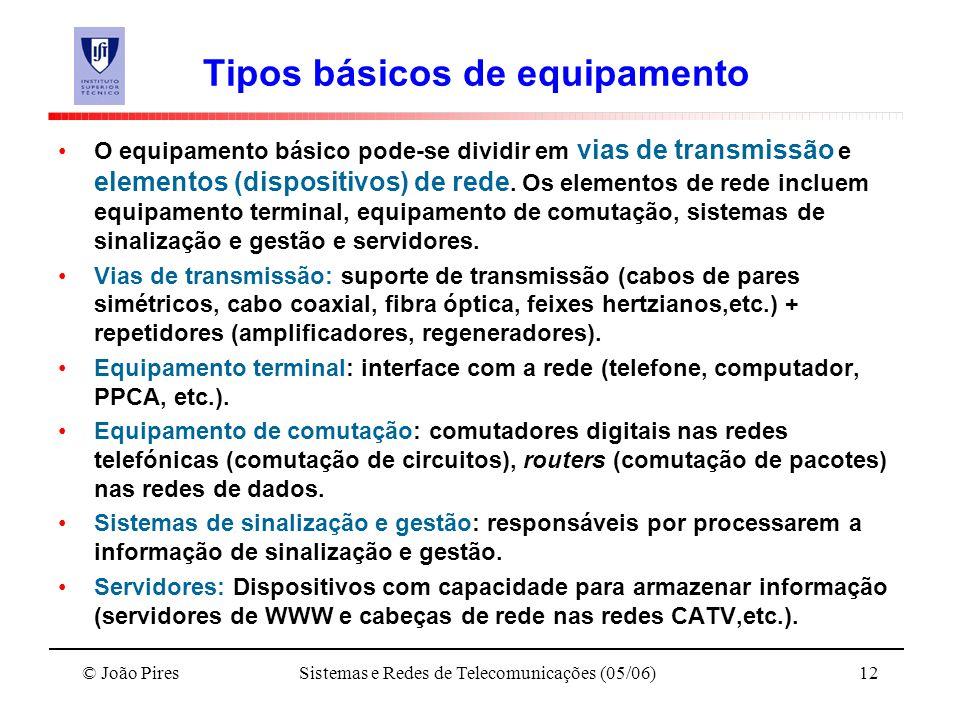 Tipos básicos de equipamento