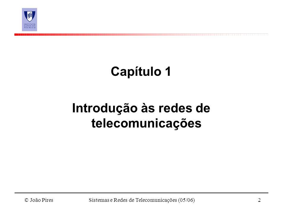 Introdução às redes de telecomunicações