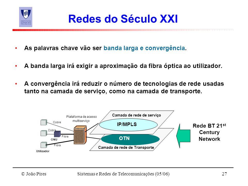 Rede BT 21st Century Network