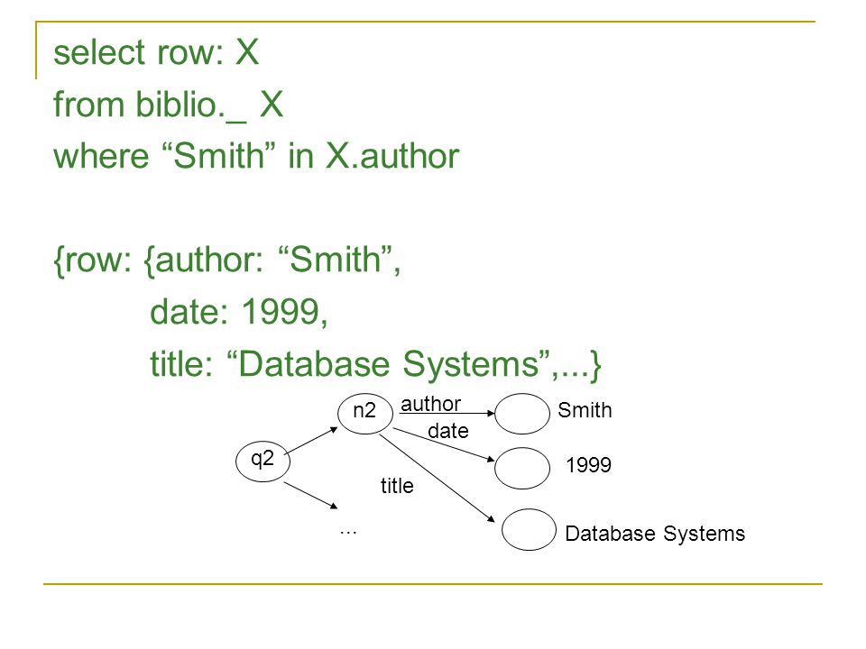 where Smith in X.author {row: {author: Smith , date: 1999,