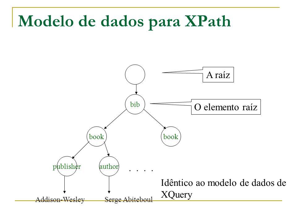 Modelo de dados para XPath