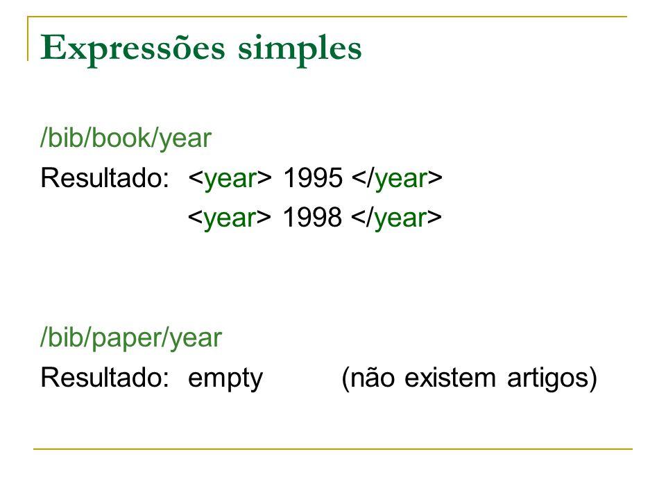 Expressões simples /bib/book/year