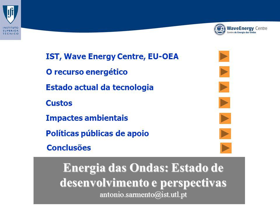 Energia das Ondas: Estado de desenvolvimento e perspectivas
