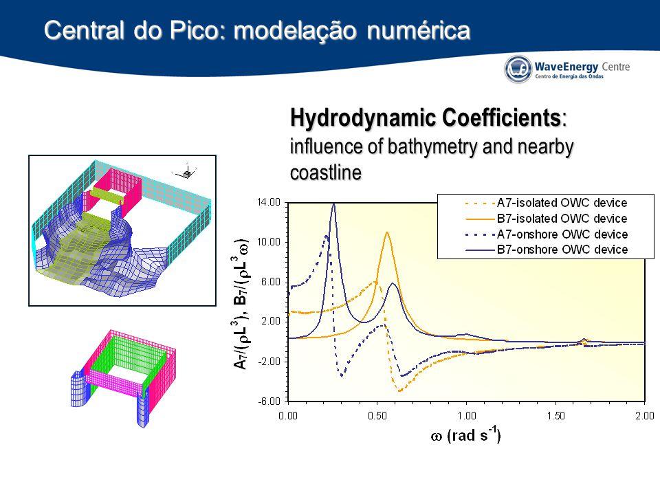 Central do Pico: modelação numérica