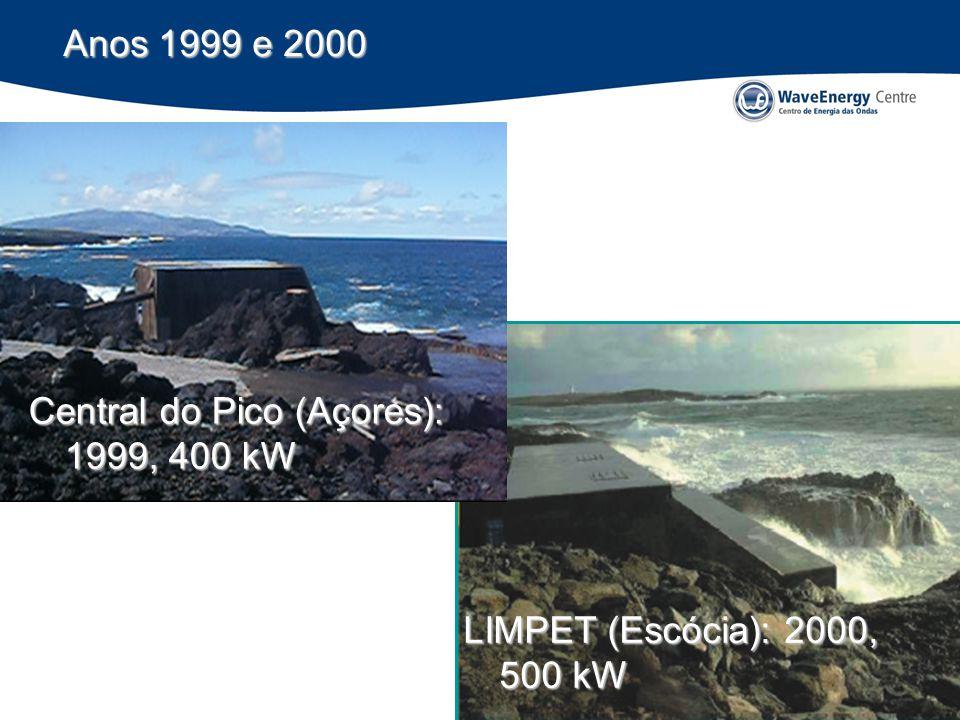 Anos 1999 e 2000 Central do Pico (Açores): 1999, 400 kW LIMPET (Escócia): 2000, 500 kW