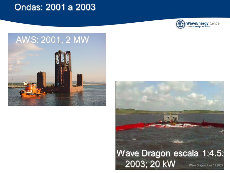 Ondas: 2001 a 2003 AWS: 2001, 2 MW Wave Dragon escala 1:4.5: 2003; 20 kW