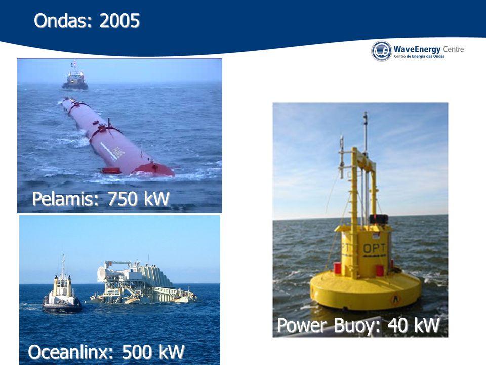 Ondas: 2005 Pelamis: 750 kW Power Buoy: 40 kW Oceanlinx: 500 kW