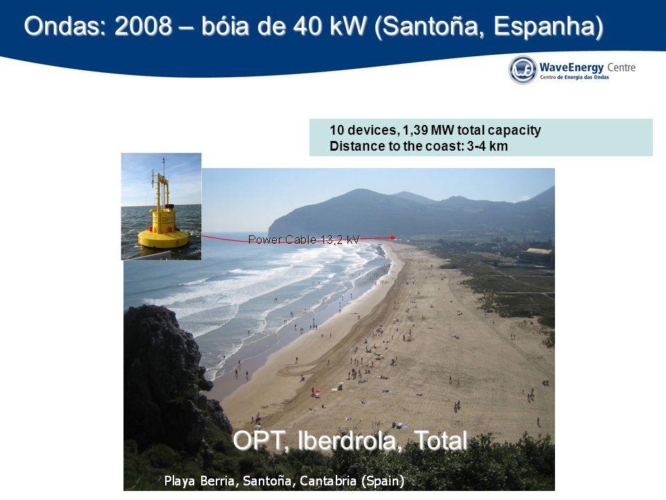 Ondas: 2008 – bóia de 40 kW (Santoña, Espanha)