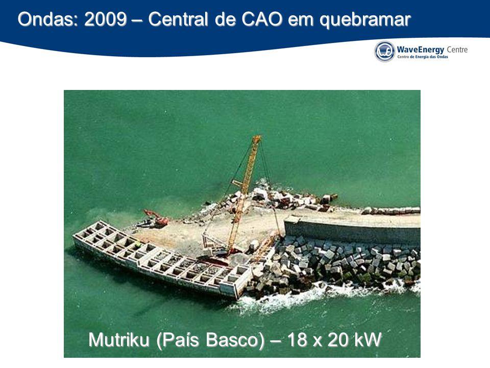 Ondas: 2009 – Central de CAO em quebramar