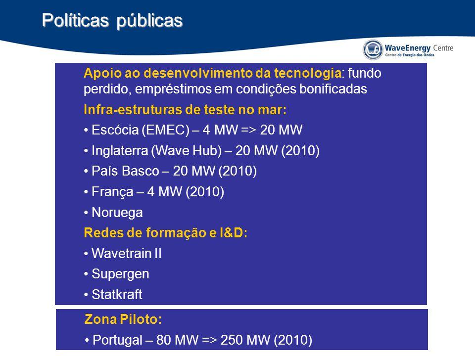 Políticas públicas Apoio ao desenvolvimento da tecnologia: fundo perdido, empréstimos em condições bonificadas.