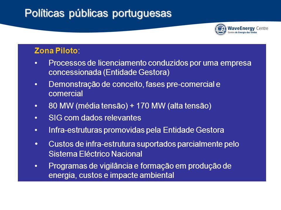 Políticas públicas portuguesas