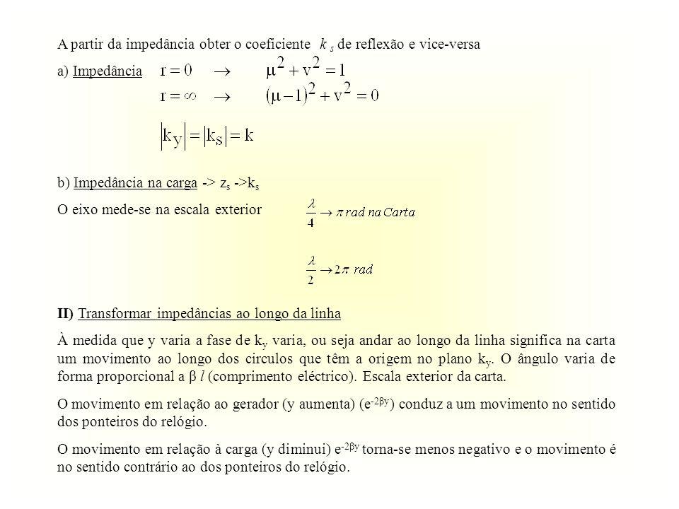 A partir da impedância obter o coeficiente k s de reflexão e vice-versa