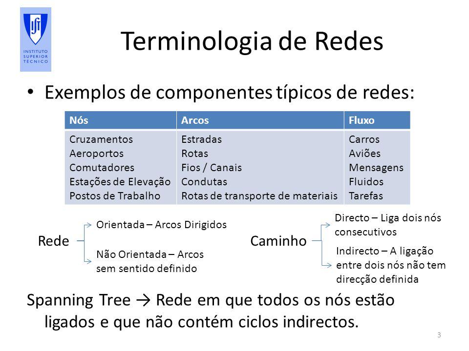 Terminologia de Redes Exemplos de componentes típicos de redes: