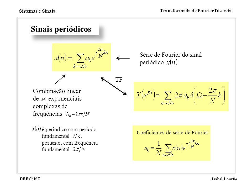 Sinais periódicos Série de Fourier do sinal periódico TF