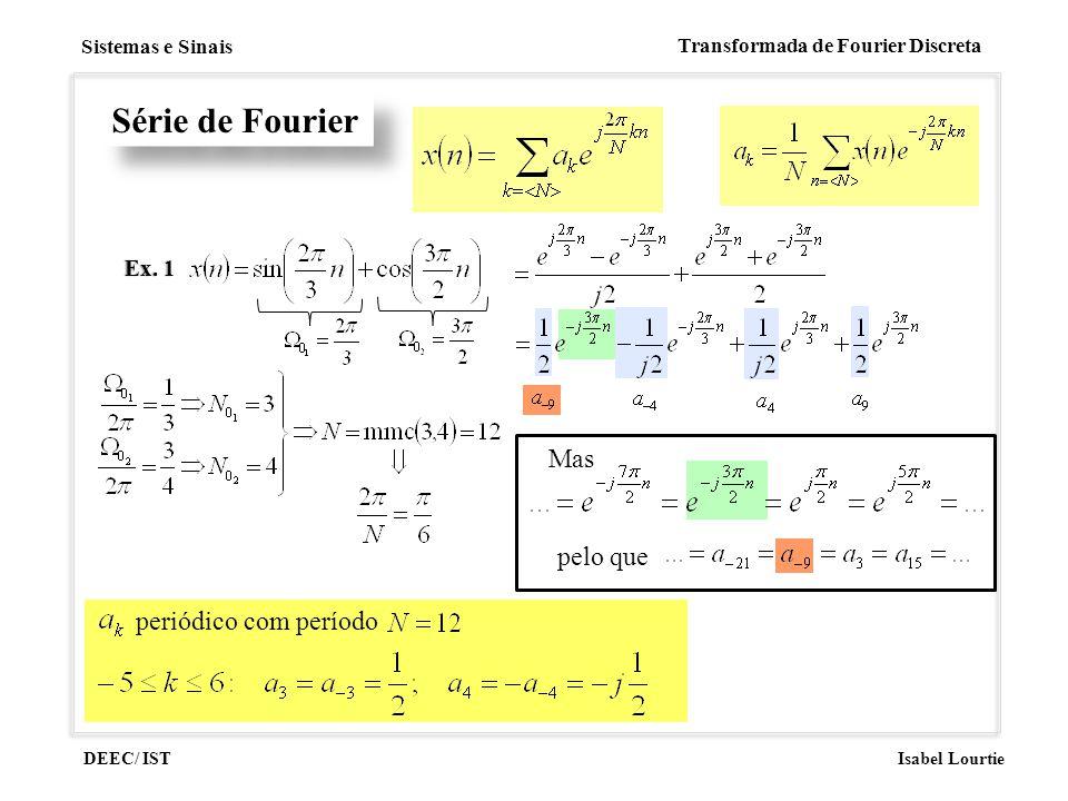 Série de Fourier Ex. 1 Mas pelo que periódico com período