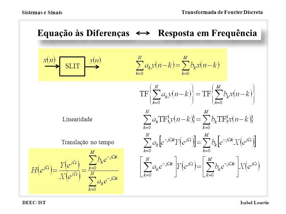 Equação às Diferenças Resposta em Frequência
