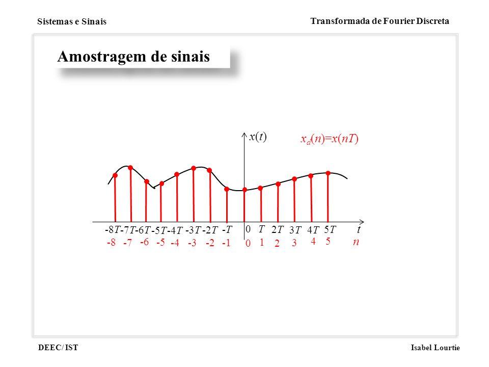 Amostragem de sinais x(t) xd(n)=x(nT) t n -8 1 2 3 -1 -2 -3 -7 -6 -5