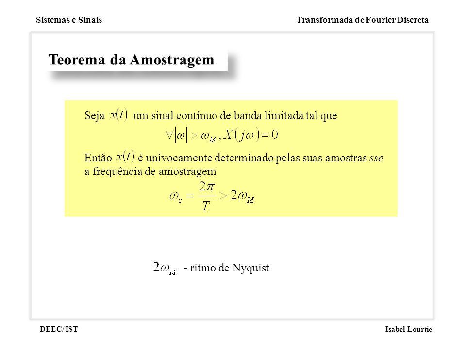 Teorema da Amostragem Seja um sinal contínuo de banda limitada tal que