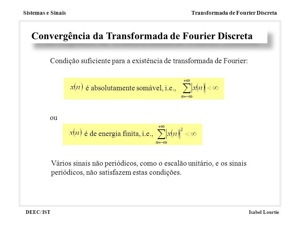 Convergência da Transformada de Fourier Discreta