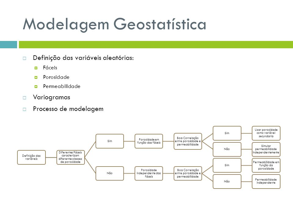 Modelagem Geostatística