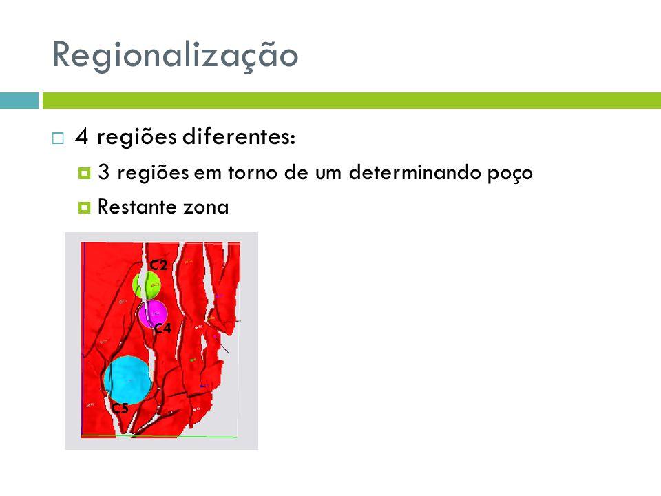 Regionalização 4 regiões diferentes: