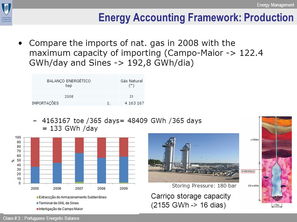 Energy Accounting Framework: Production