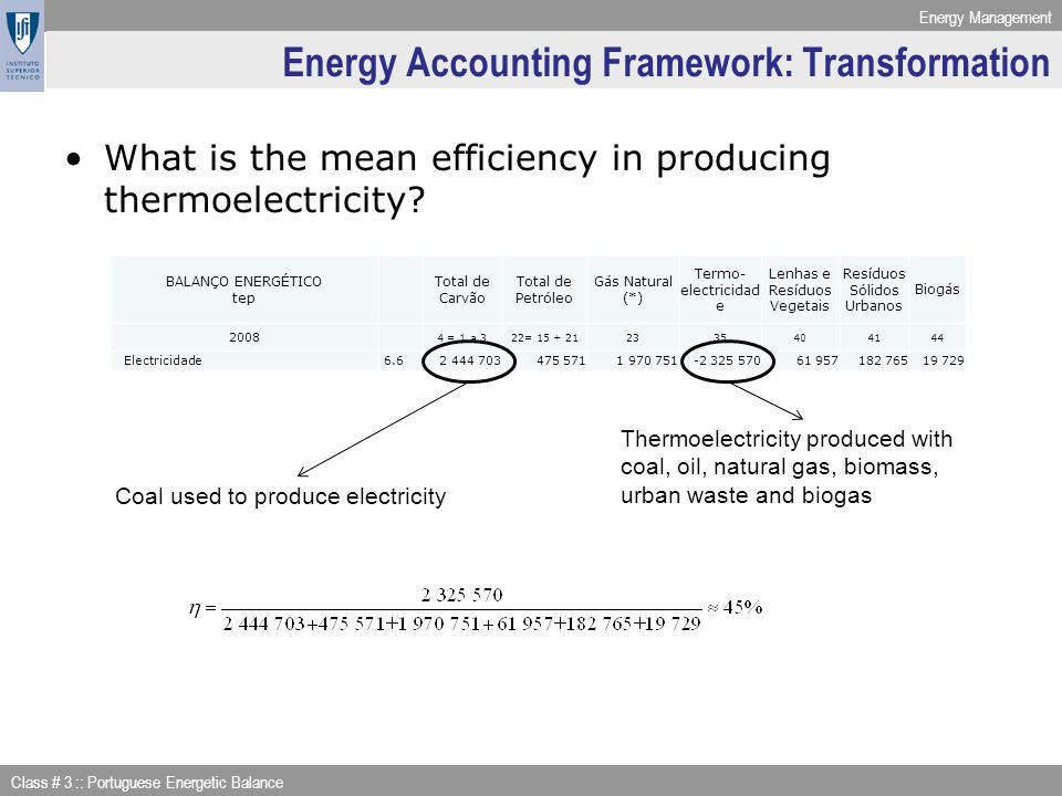 Energy Accounting Framework: Transformation