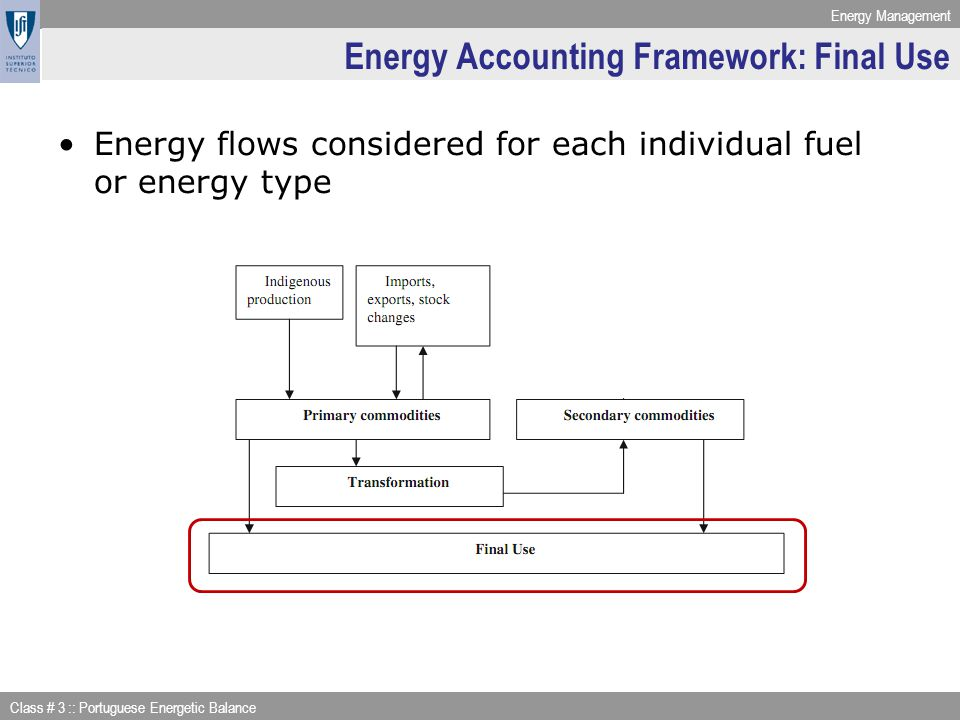 Energy Accounting Framework: Final Use