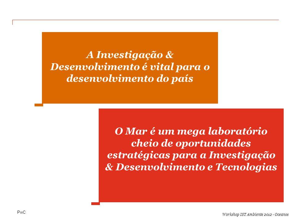 A Investigação & Desenvolvimento é vital para o desenvolvimento do país