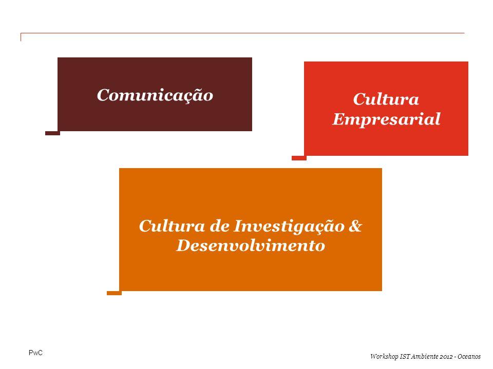 Cultura de Investigação & Desenvolvimento