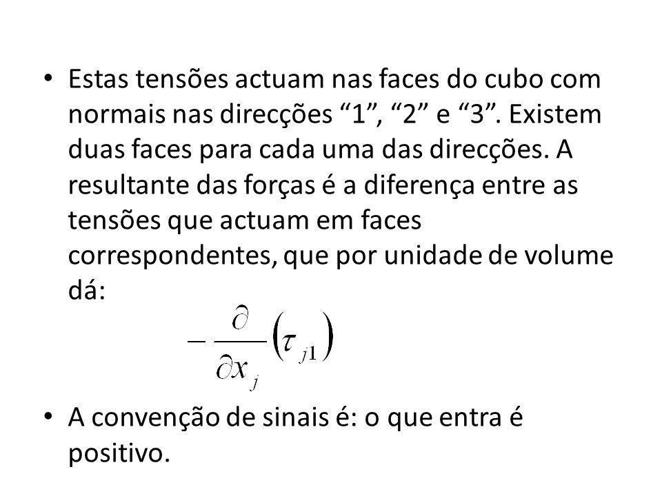 Estas tensões actuam nas faces do cubo com normais nas direcções 1 , 2 e 3 . Existem duas faces para cada uma das direcções. A resultante das forças é a diferença entre as tensões que actuam em faces correspondentes, que por unidade de volume dá: