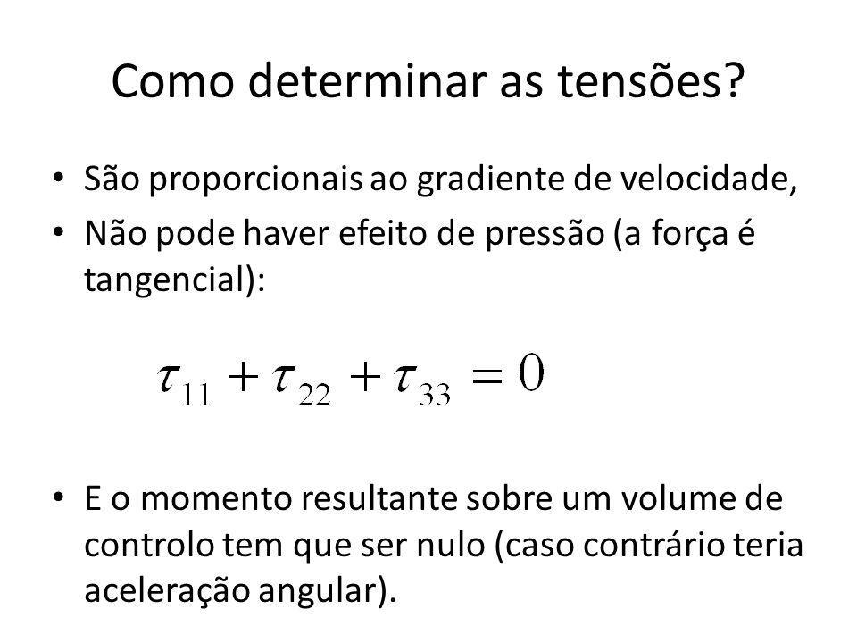 Como determinar as tensões