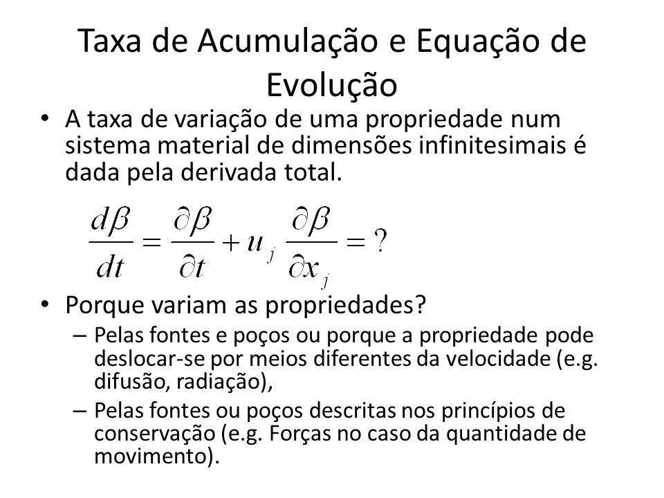 Taxa de Acumulação e Equação de Evolução