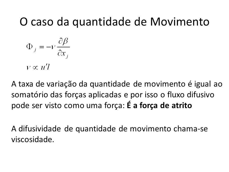 O caso da quantidade de Movimento
