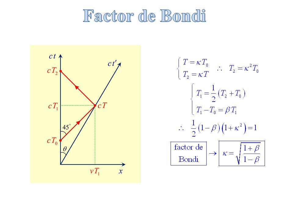 Factor de Bondi