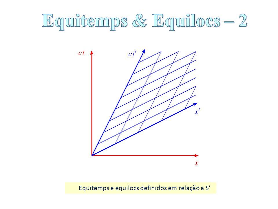 Equitemps & Equilocs – 2 Equitemps e equilocs definidos em relação a S'
