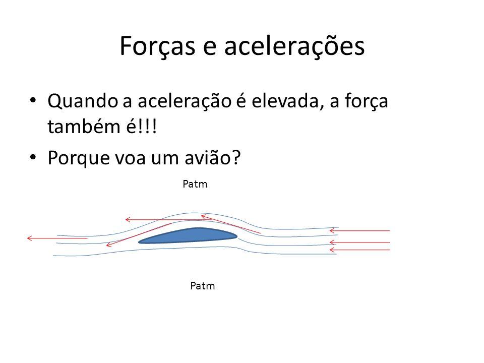 Forças e acelerações Quando a aceleração é elevada, a força também é!!! Porque voa um avião Patm.