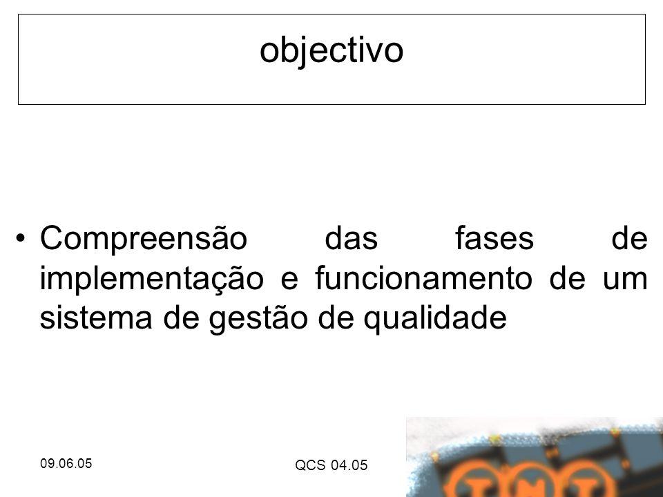 objectivo Compreensão das fases de implementação e funcionamento de um sistema de gestão de qualidade.