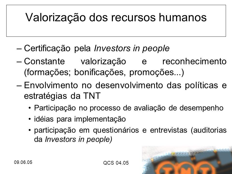 Valorização dos recursos humanos