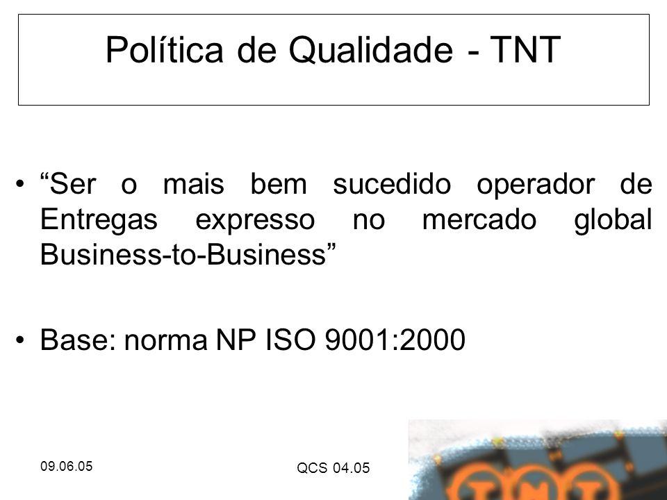 Política de Qualidade - TNT