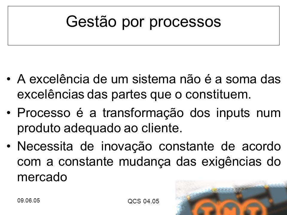 Gestão por processos A excelência de um sistema não é a soma das excelências das partes que o constituem.