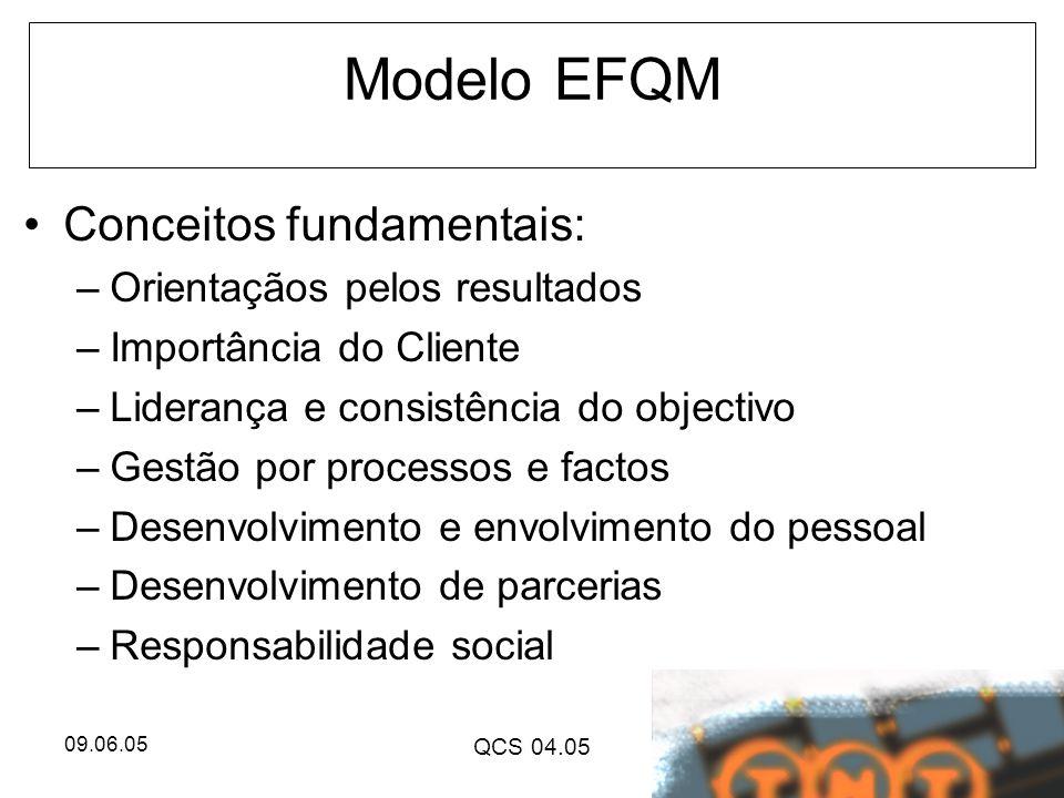 Modelo EFQM Conceitos fundamentais: Orientaçãos pelos resultados