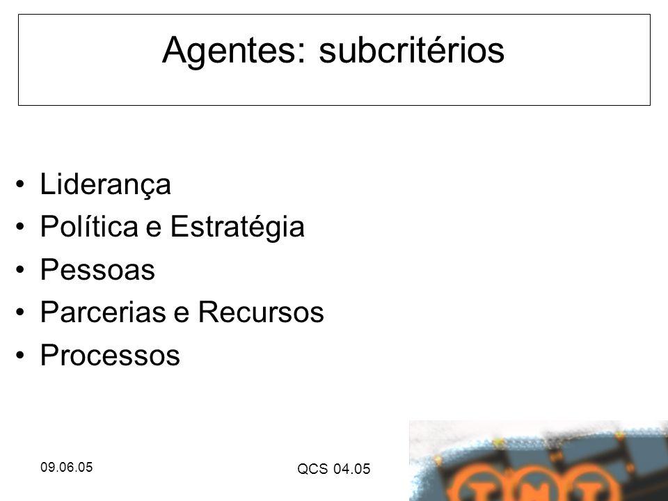 Agentes: subcritérios