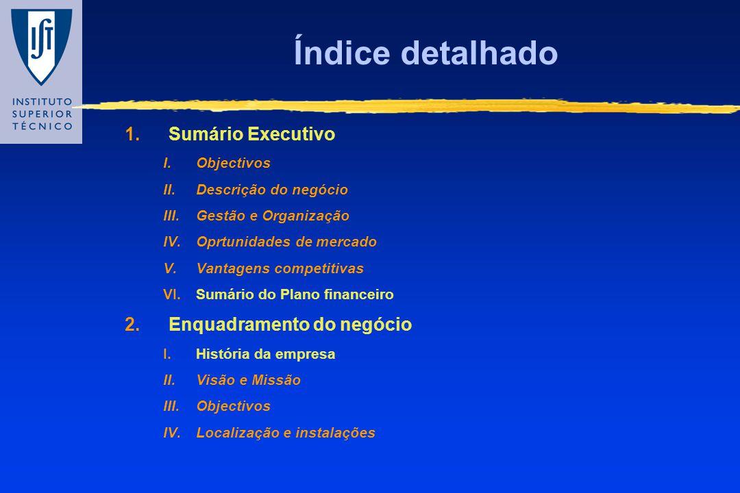 Índice detalhado Sumário Executivo Enquadramento do negócio Objectivos