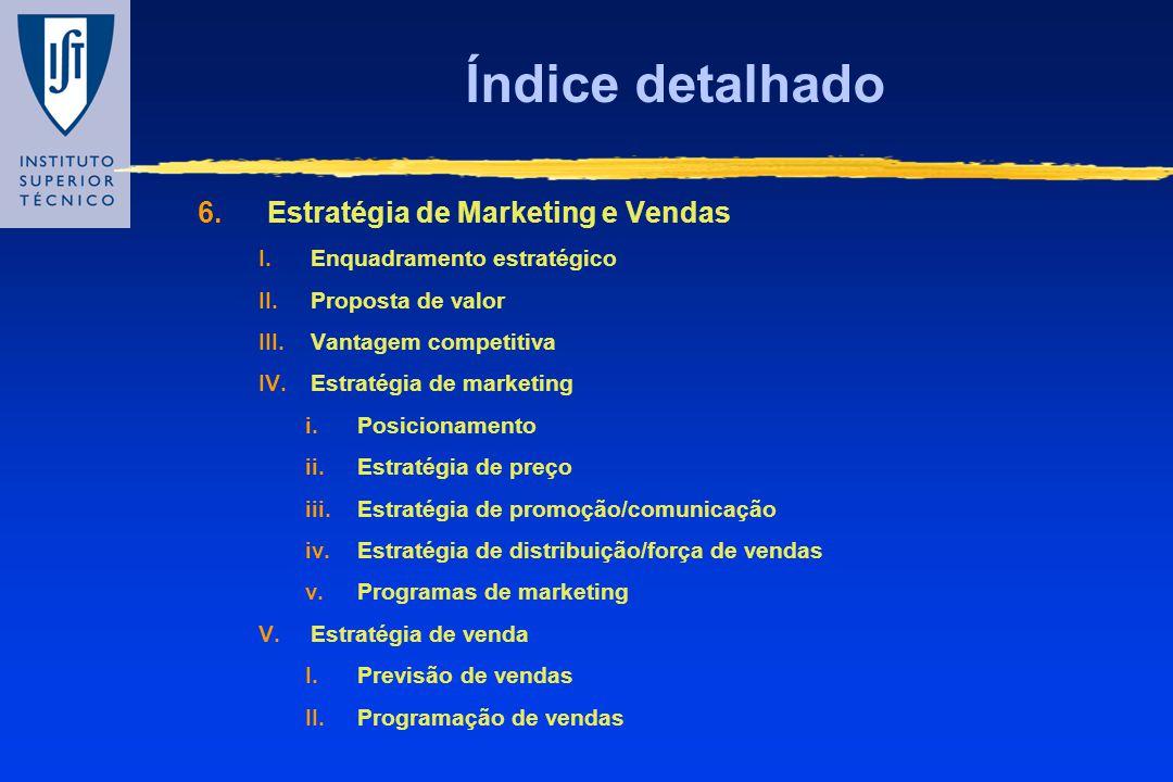 Índice detalhado Estratégia de Marketing e Vendas