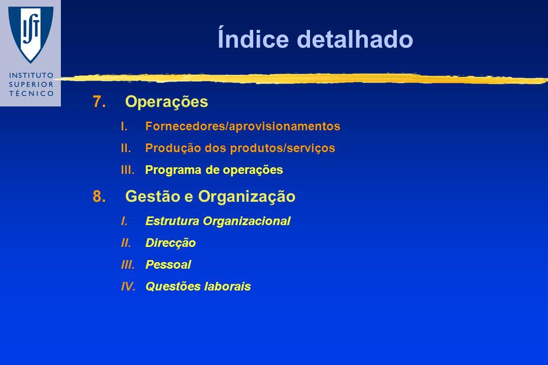 Índice detalhado Operações Gestão e Organização