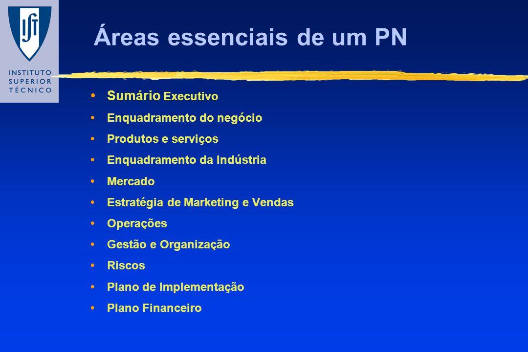 Áreas essenciais de um PN