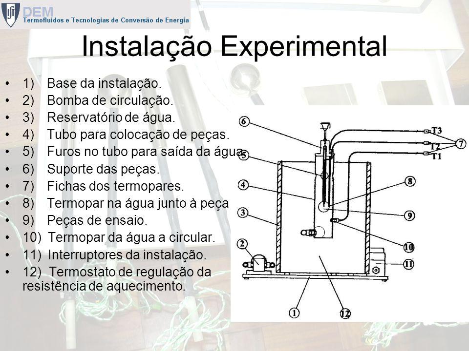 Instalação Experimental