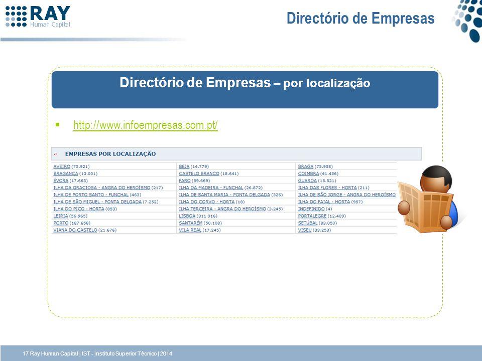 Directório de Empresas