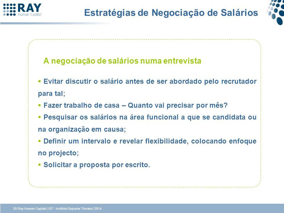 Estratégias de Negociação de Salários